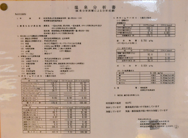 新平湯温泉 旅館藤屋51