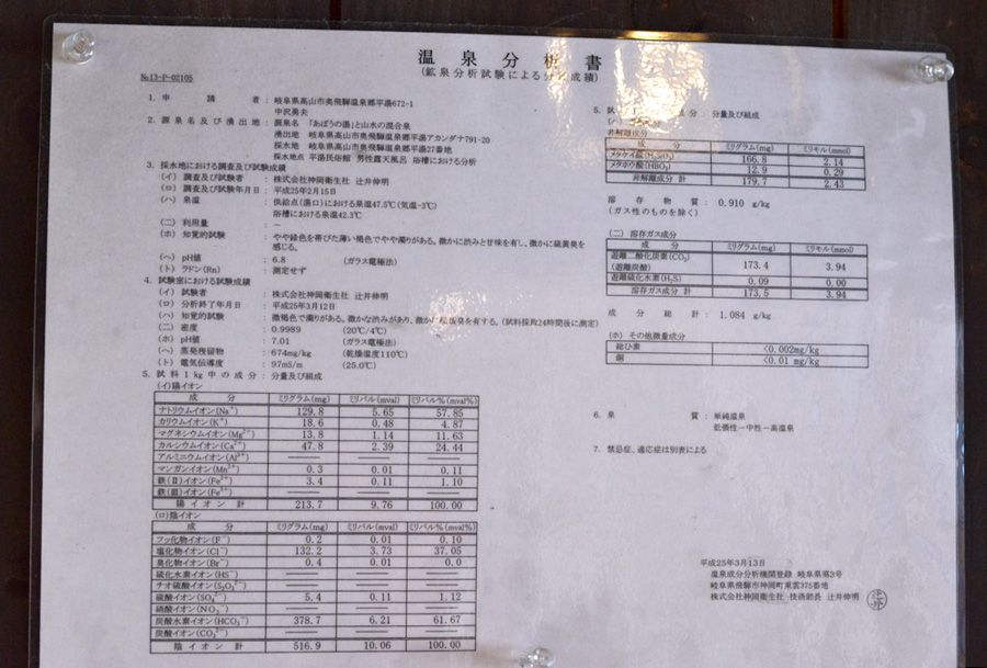 平湯温泉-平湯民族館-平湯の湯分析表