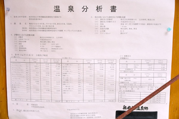 栃尾温泉 荒神の湯 分析表
