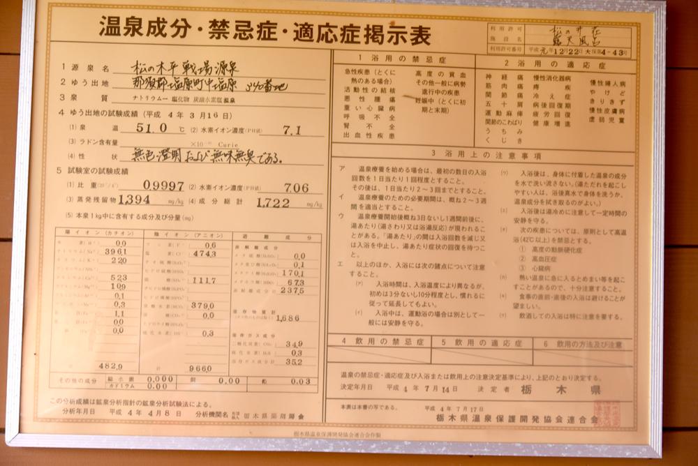松の井荘分析表